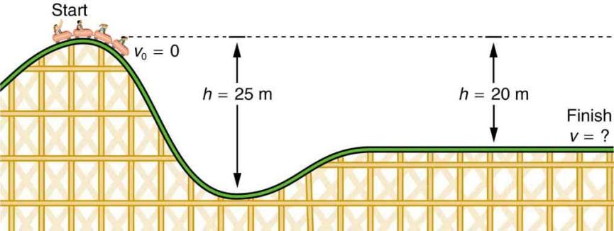 PotentialEnergyPhysicsFun.jpg